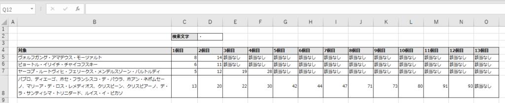 サンプルファイルの使用例