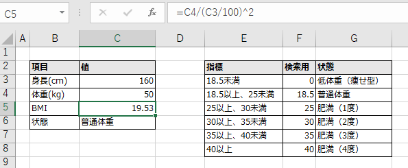 BMI計算の数式