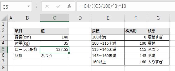 ローレル指数の数式