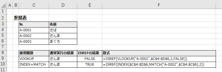 ISREF関数でVLOOKUPとINDEX+MATCHの結果を比較した結果、VLOOKUPは値で、INDEX+MATCHは参照であるとわかる状態のキャプチャ