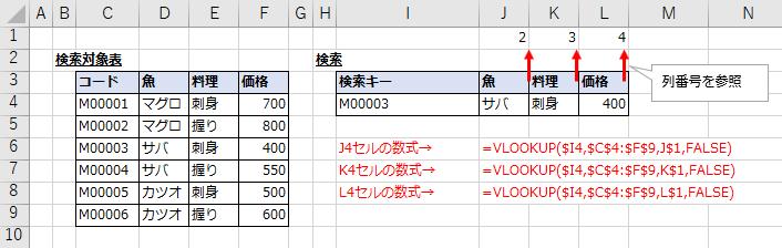J1~L4セルに列番号を入力し、VLOOKUP関数で参照している状態のキャプチャ