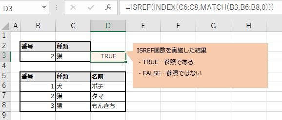 INDEX関数では結果がセル参照である状態の図解