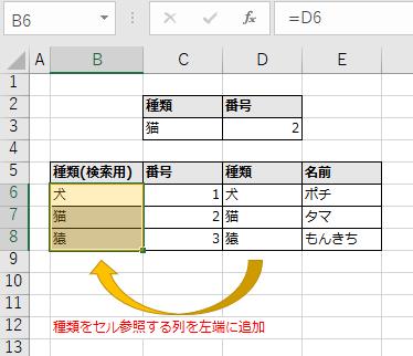 種類をセル参照する列を左端に追加した例