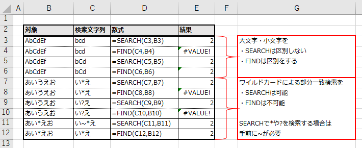FIND関数とSEARCH関数の比較例