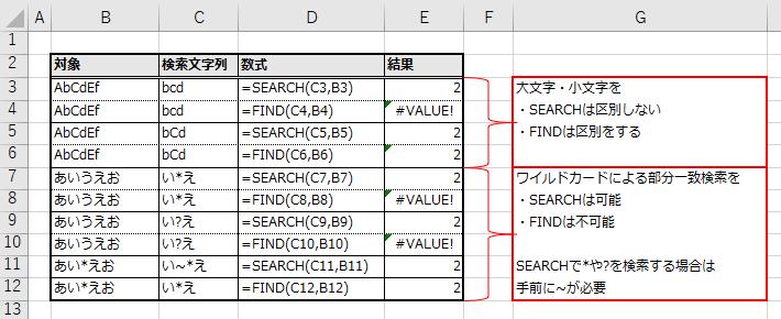 SEARCH関数で部分一致関数を行う図解