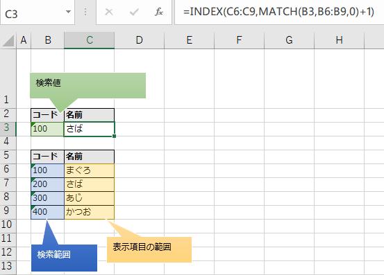 検索結果を1行ずらすキャプチャ(INDEX関数とMATCH関数)
