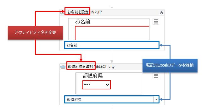 転記元Excelのデータを格納した変数を設定する図解