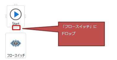 「フロースイッチ」にドロップする図解