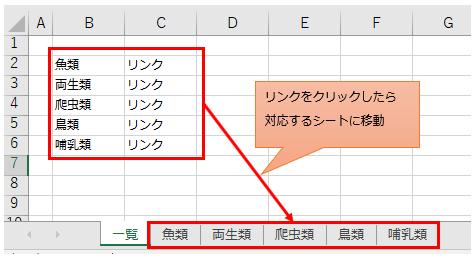 リンクをクリックしたら対応するシートに移動する図解