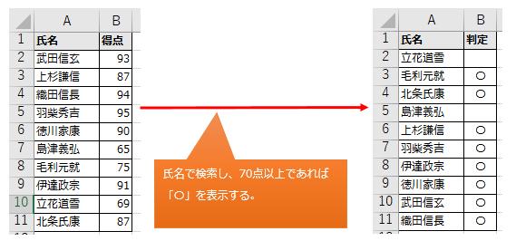 サンプルブックの図解