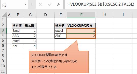 VLOOKUP関数で大文字小文字を無視して検索してしまう場合のキャプチャ
