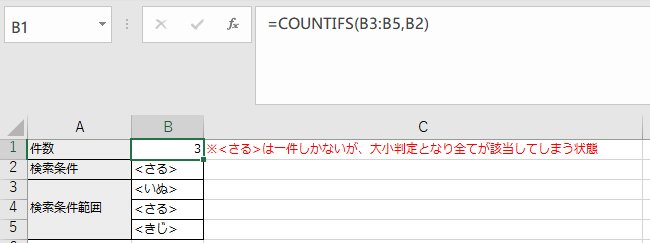大小符号でCOUNTIF関数が成功しない例