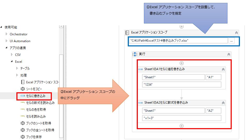 「Excel アプリケーション スコープ」の中に「セルに書き込み」をドラッグする図解