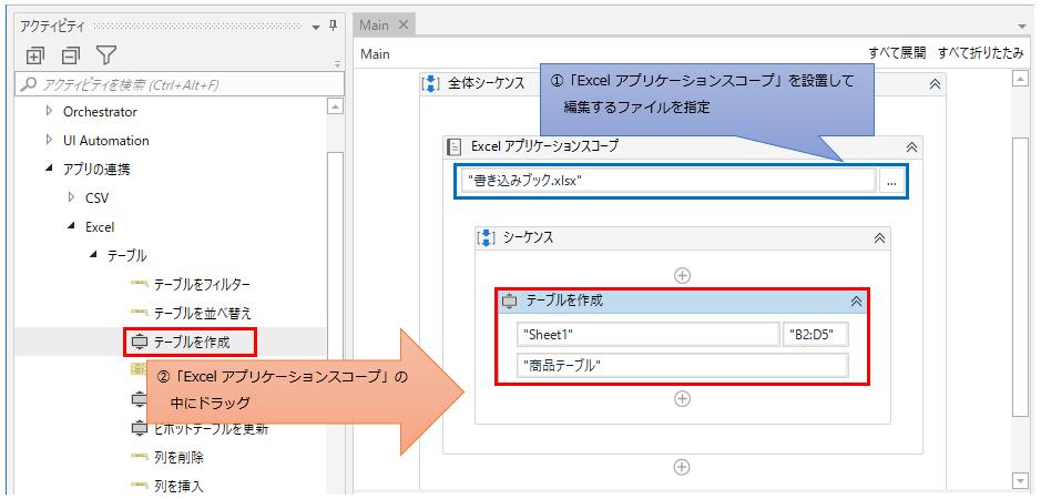 「Excel アプリケーション スコープ」の中に「テーブルを作成」をドラッグする図解