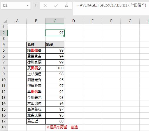 「田信」を含む名称の平均例