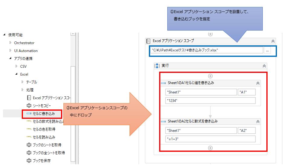 「Excel アプリケーション スコープ」の中に「セルに書き込み」をドロップ