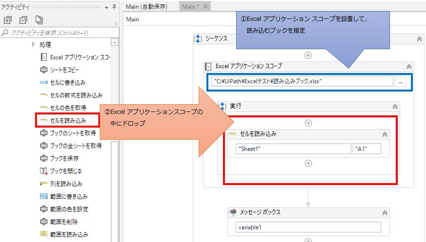「Excel アプリケーション スコープ」の中に「セルに読み込み」をドロップする図解