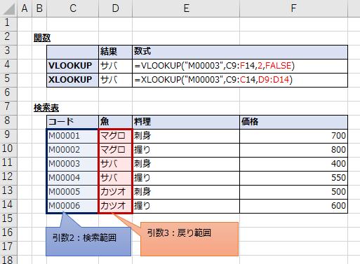 XLOOKUPの使用例とVLOOKUPで同じ結果を出す場合の相違