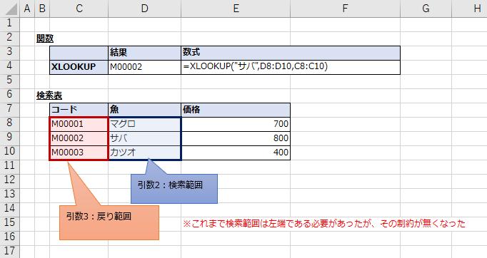 XLOOKUP関数で解決する例