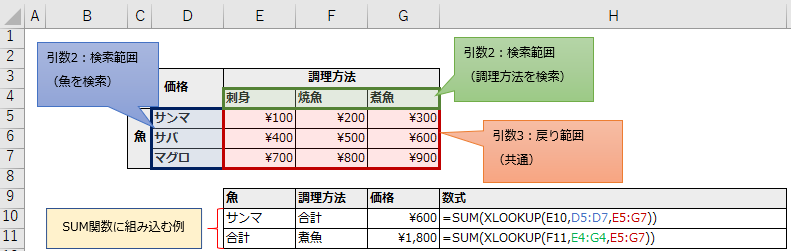 XLOOKUP関数をSUM関数に組み込む例