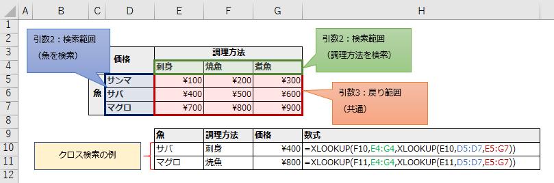 XLOOKUP関数を入れ子にしてクロス検索を行う