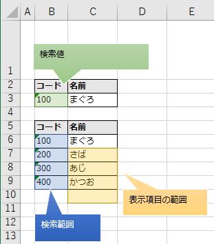 検索結果を1行下にずらすキャプチャ(XLOOKUP関数)
