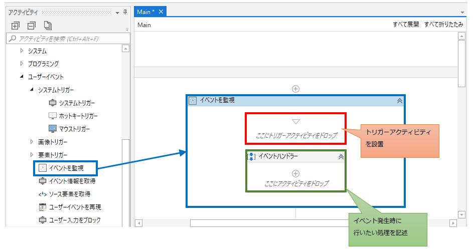 デザイナーパネルに「イベントを監視」をドロップ。