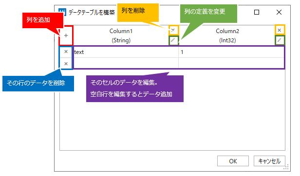 「データテーブルを構築」ウインドウの操作説明