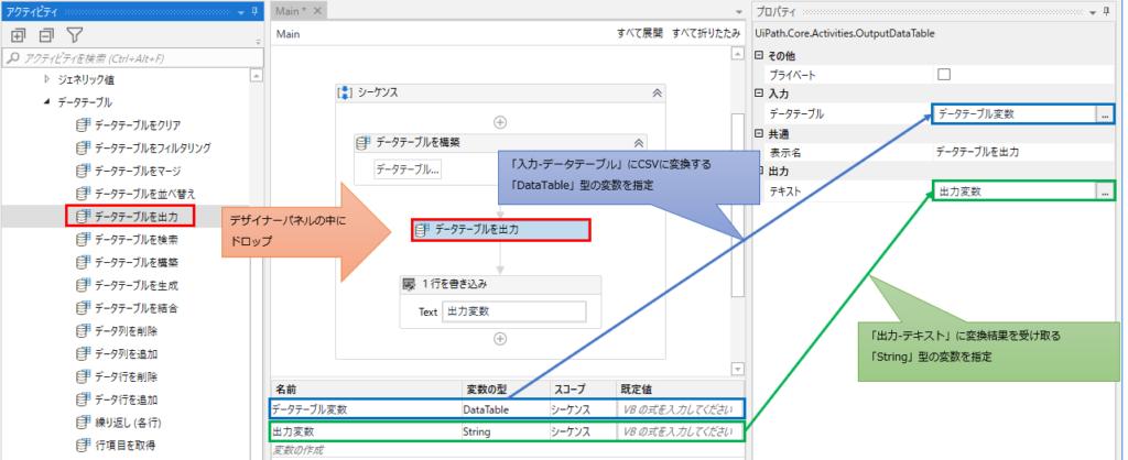 「プログラミング」、「データテーブル」より「データテーブルを出力」をデザイナーパネルの中にドロップ。入力-データテーブルプロパティにCSV変換するDataTable型変数を指定。CSV変換するDataTable型変数を指定し、出力-テキストプロパティに結果を受け取るString型変数を指定