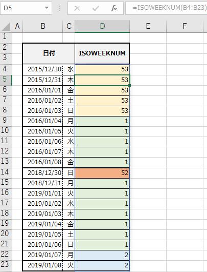 D4に指定したISOWEEKNUM関数がD23まで自動拡大