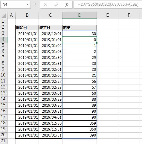 D3に指定したDAYS360関数がD20まで自動拡大