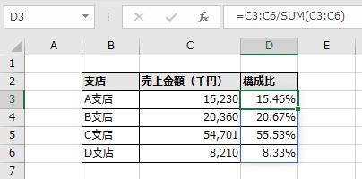 構成比の入った表の完成(スピル)