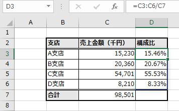 合計セルを作成して、構成比を算出する例(スピル)