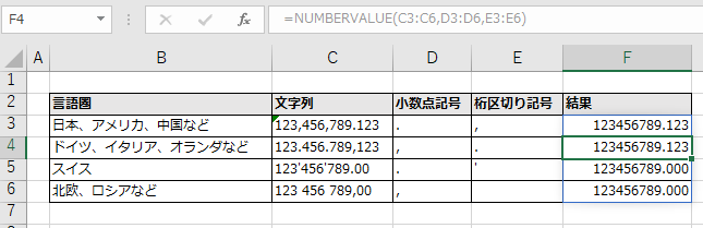 F3に指定したNUMBERVALUE関数がF6まで自動拡大