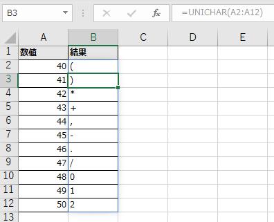 B2に指定したUNICHAR関数がB12まで自動拡大
