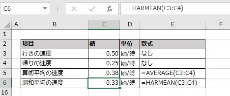 HARMEAN関数の使用例とAVERAGE関数との結果の違い