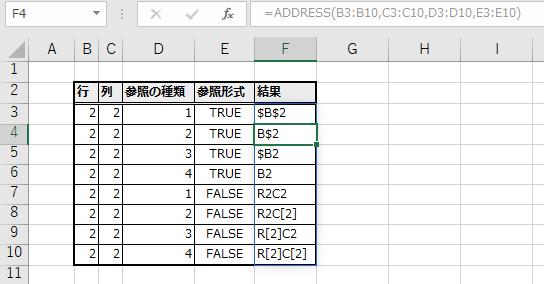 F3に指定したADDRESS関数がF10まで自動拡大