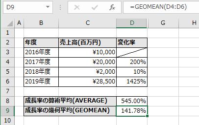 算術平均と幾何平均を算出した例