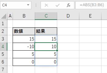 C3に指定したABS関数がC6まで自動拡大