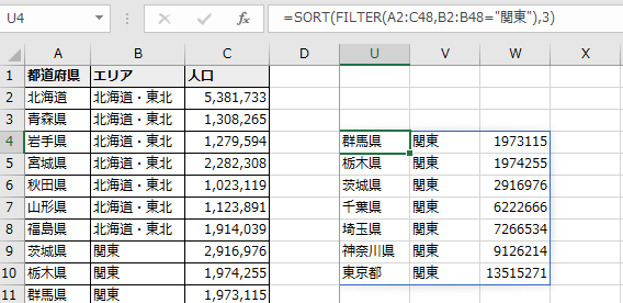 FILTER関数の結果をSORT関数で人口の昇順に並び替える例