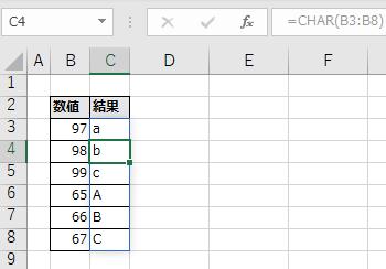 C3に指定したCHAR関数がC8まで自動拡大