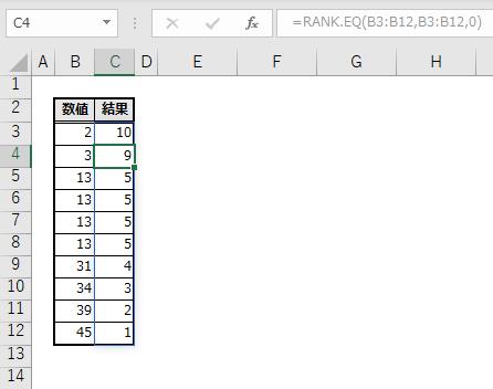 C3に指定したRANK.EQ関数がC12まで自動拡大