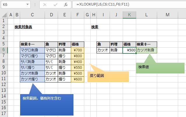 XLOOKUP関数の設定値(引数)の図解