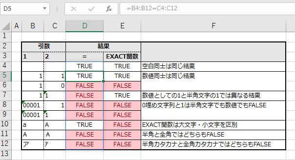 D4に指定した比較がD12まで自動拡大